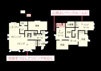 リフォーム間取り・図面。和室をダイニングに。アーチ型のデザインで空間をつなげたリフォーム、リノベーション戸建て、一軒家の事例。シャンデリアやブルーグレーのドア、無垢材を使ったドアのレバーハンドルはアンティーク調。モダンからアンティークへ。個性のある家。施工は札幌東急リフォーム。リフォームの施工事例集、施工店探し、費用の相場、築年数なども掲載、リフォームのイメージづくりができるのでこれからリフォームする方向けの情報満載です。