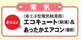 空気の熱でお湯を沸かすエコキュート //www.pdreform.jp/ecokyuto.html