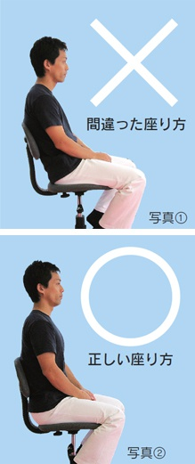 間違った座り方と正しい座り方